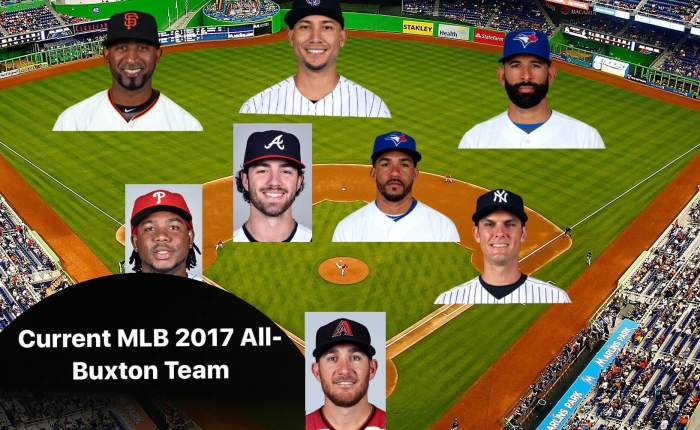 Baseball's Worst Players of 2017: The All-Buxton Team!