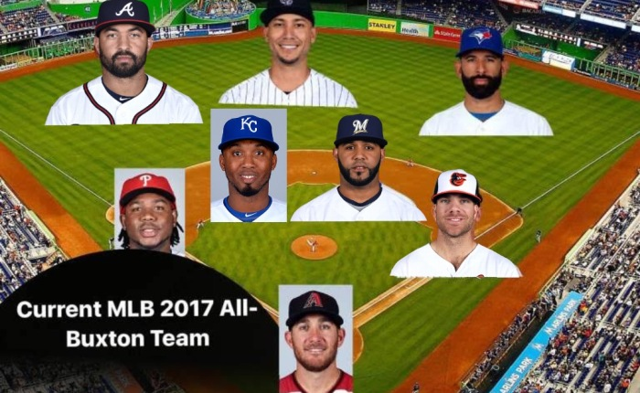 """MLB All-Buxton Teams"" from CapFigure Podcast (Episode 58)"
